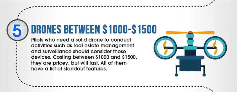drones between $1000-$1500