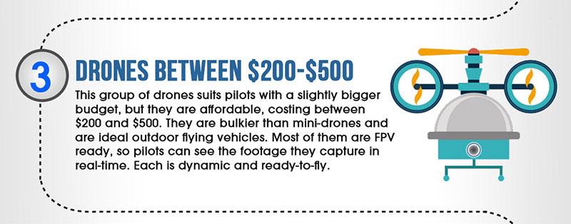 drones between $200-$500