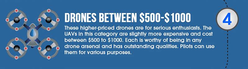 drones between $500-$1000